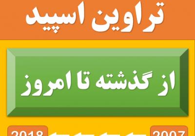 تراوین اسپید ایران